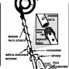 Составные части металлоискателя